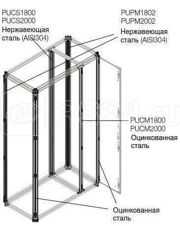 Профиль встроен. каб. секции H=1800мм нерж. ABB 1STQ007749A0000 купить в интернет-магазине RS24