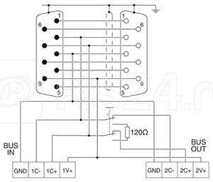 Штекер шинный D-SUB SUBCON-PLUS-CAN/PG Phoenix Contact 2708119 купить в интернет-магазине RS24
